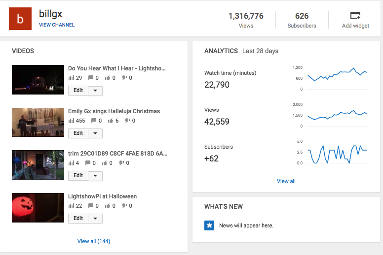 billgx youtube stats